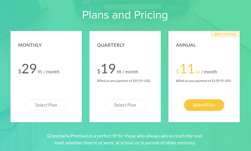 Grammarly Pricing - BlogTipsTricks
